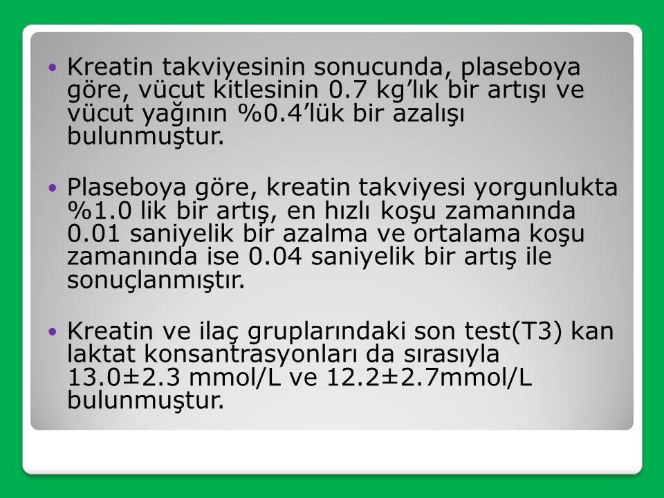 Deneme 2'den sonra deneme 3'te, deneklerin her birine 5g kreatin monohidrat +1g maltodextrin veya 6g maltodextrin içeren 20 küçük ağzı kapalı paket ve