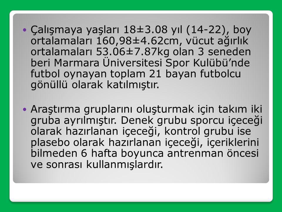 """Odabaş İ, Özbar N, Sü K, Baratelli G. Bayan Futbolcularda Bir Sporcu İçeceğinin Ve Plasebo Olarak Kullanılan """"C"""" Vitamini'nin Dayanıklılık Performansı"""