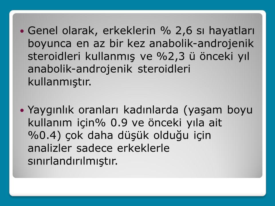 İlk olarak, katılımcıların bugüne kadar ömürleri boyunca anabolik-androjenik steroidleri kullanıp kullanmadıkları sorulmuştur (hayır=0; evet=1). İkinc