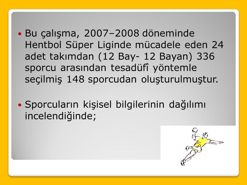 Türkiye'de Doping, sporcuların doping bilgi düzeylerinin ölçülmesi (Hentbol Örneği)