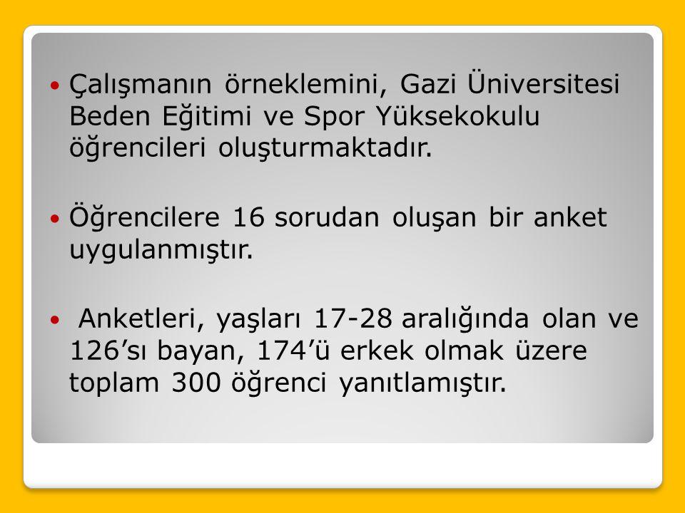 Çetin E, Dölek B, Orhan Ö. Gazi Üniversitesi Beden Eğitimi ve Spor Yüksek Okulu Öğrencilerinin Ergojenik Yardımcılar, Doping ve Sağlık Hakkındaki Bilg