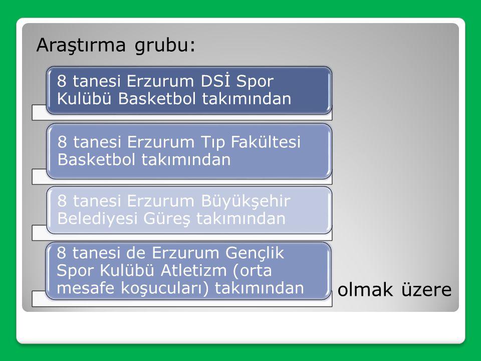 Erdoğan O, Erhan SE, Şen İ, Eroğlu H. Sporcularda Farklı Dozlarda Kafein Kullanımının Metabolizma Üzerine Etkileri. Atabesbd,2009; 11 (4) : 21-28  Ka
