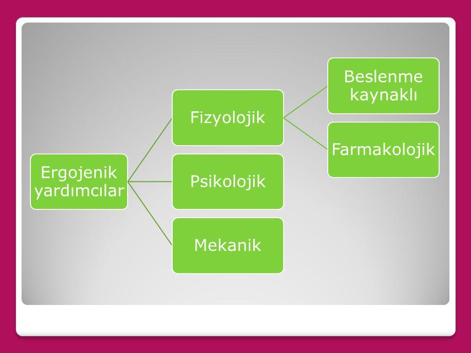 Ergojenik yardımcılar Fizyolojik Beslenme kaynaklı FarmakolojikPsikolojikMekanik