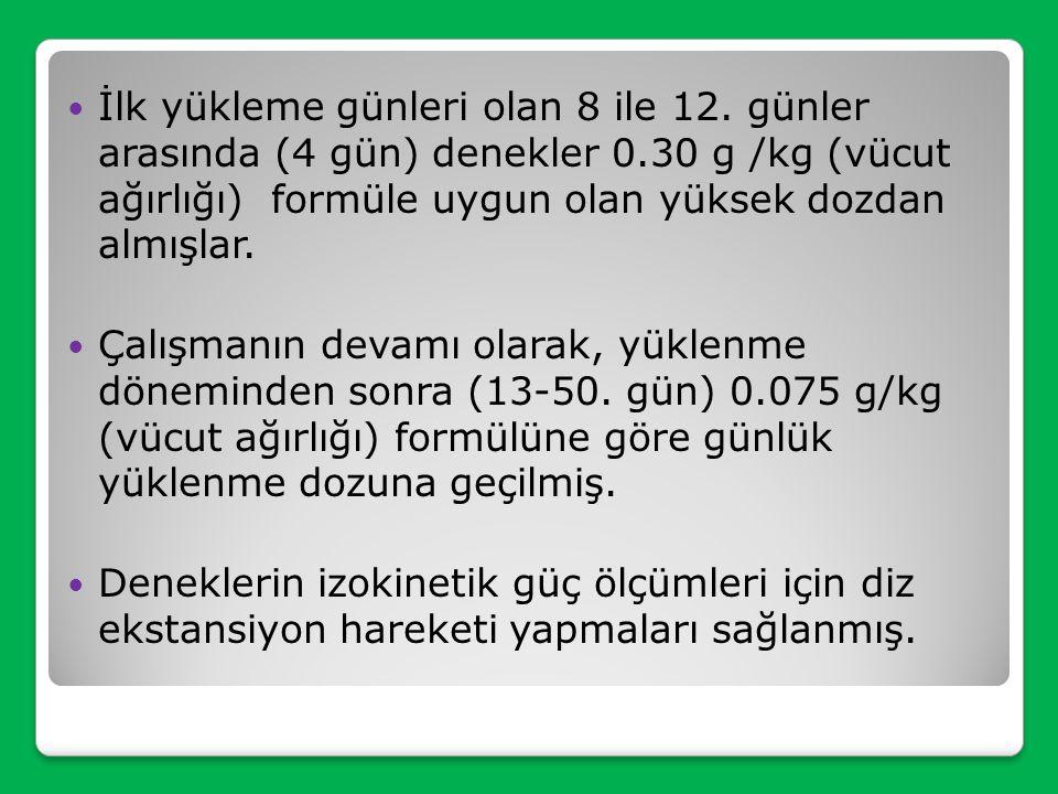 Egzersiz testi olarak, kreatin yüklemenin sporcu performansına olan etkisini ölçmek için oluşturulan izokinetik test ölçümleri kullanılmıştır. Kontrol