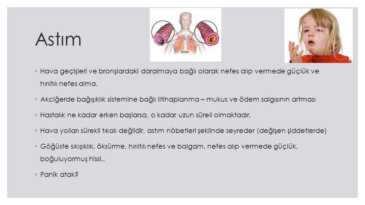 Astım ◦ Hava geçişleri ve bronşlardaki daralmaya bağlı olarak nefes alıp vermede güçlük ve hırıltılı nefes alma.