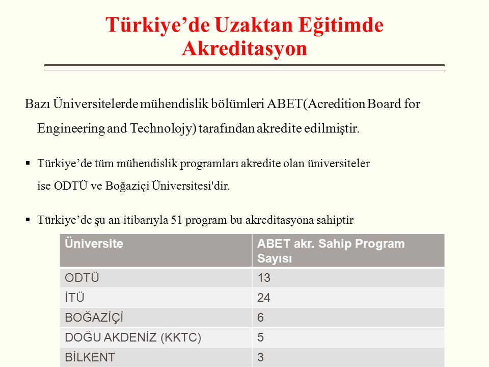Türkiye'de Uzaktan Eğitimde Akreditasyon Bazı Üniversitelerde mühendislik bölümleri ABET(Acredition Board for Engineering and Technolojy) tarafından a