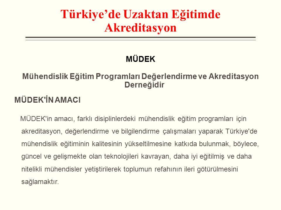 Türkiye'de Uzaktan Eğitimde Akreditasyon MÜDEK Mühendislik Eğitim Programları Değerlendirme ve Akreditasyon Derneğidir MÜDEK'İN AMACI MÜDEK'in amacı,