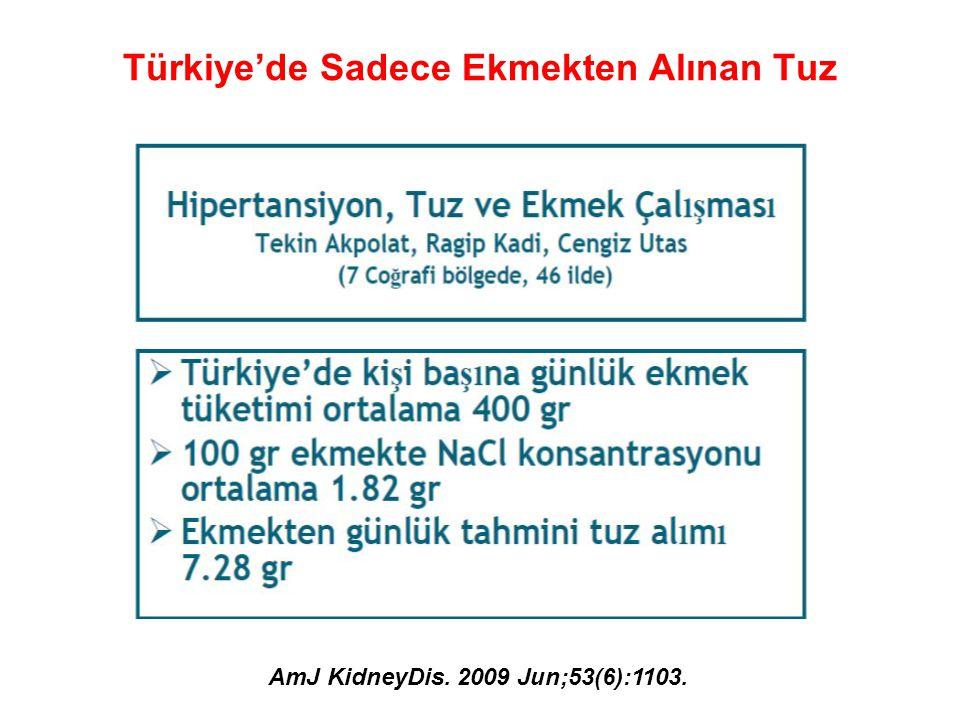 Türkiye'de Sadece Ekmekten Alınan Tuz AmJ KidneyDis. 2009 Jun;53(6):1103.