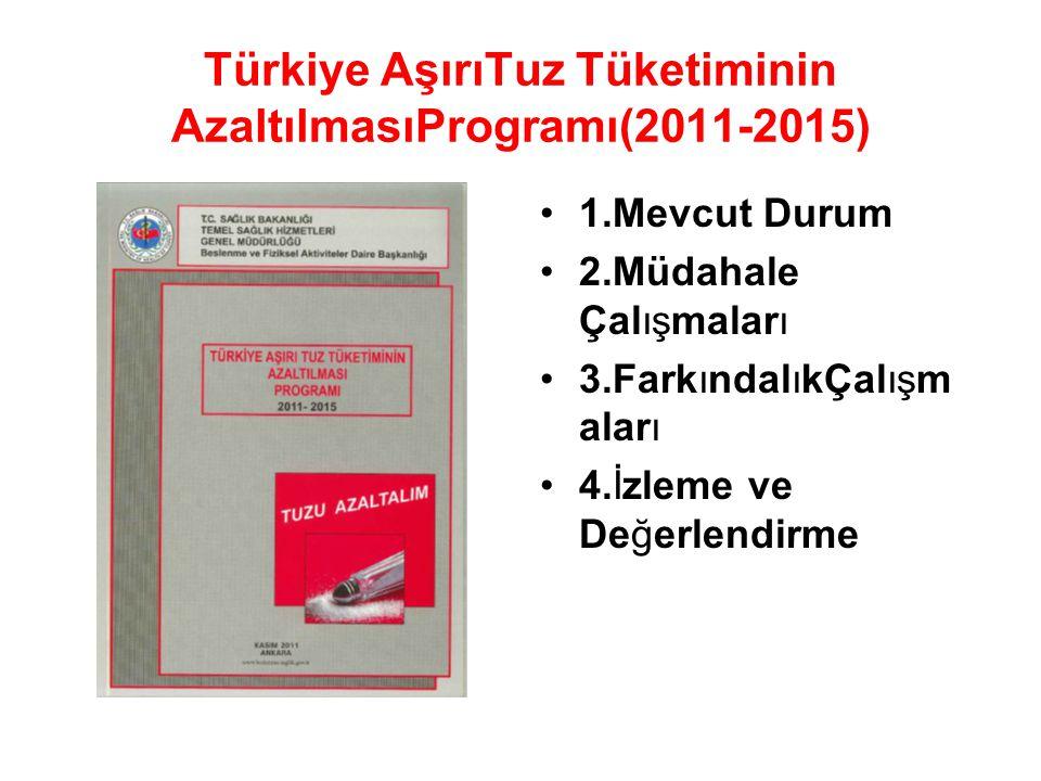 Türkiye AşırıTuz Tüketiminin AzaltılmasıProgramı(2011-2015) 1.Mevcut Durum 2.Müdahale Çalışmaları 3.FarkındalıkÇalışm aları 4.İzleme ve Değerlendirme