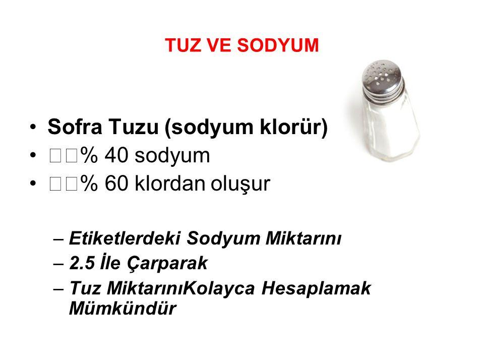 TUZ VE SODYUM Sofra Tuzu (sodyum klorür) % 40 sodyum % 60 klordan oluşur –Etiketlerdeki Sodyum Miktarını –2.5 İle Çarparak –Tuz MiktarınıKolayca Hesap