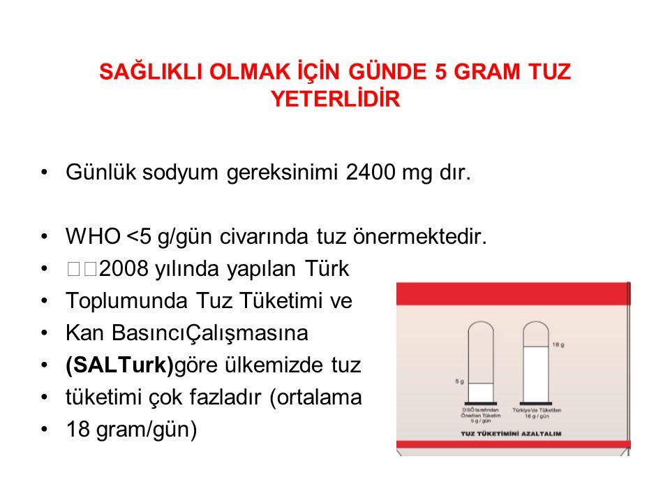 SAĞLIKLI OLMAK İÇİN GÜNDE 5 GRAM TUZ YETERLİDİR Günlük sodyum gereksinimi 2400 mg dır. WHO <5 g/gün civarında tuz önermektedir. 2008 yılında yapılan T