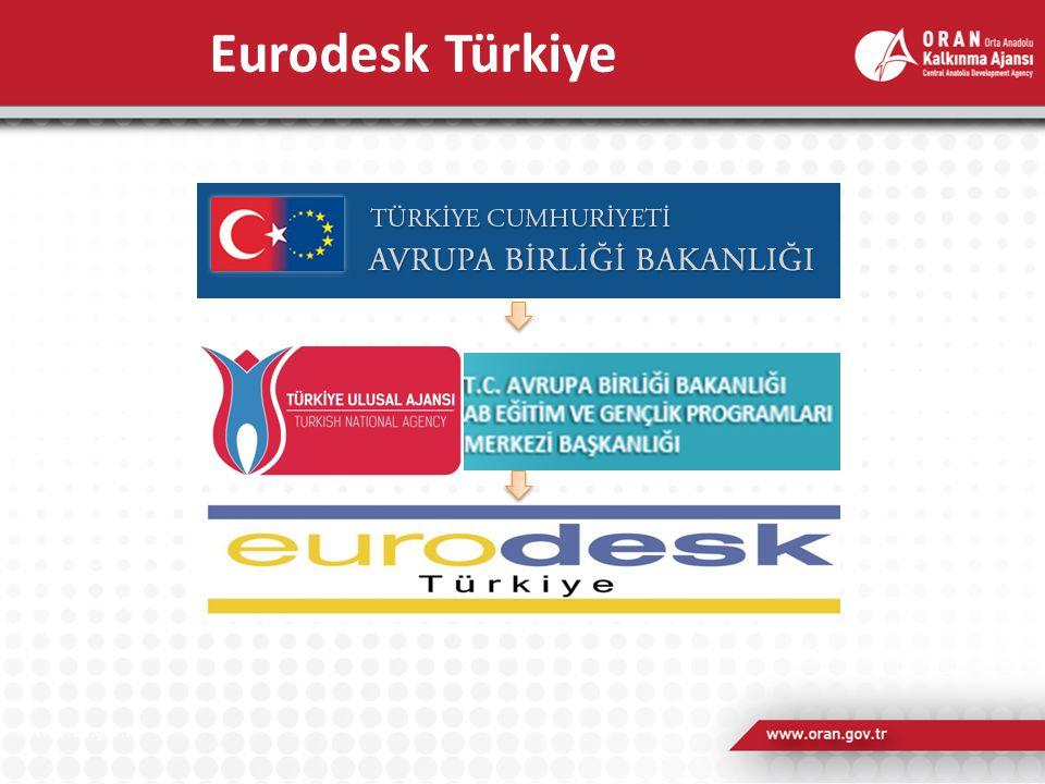 Ülkemizde Eurodesk çalışmaları 2008 yılında başlamıştır.