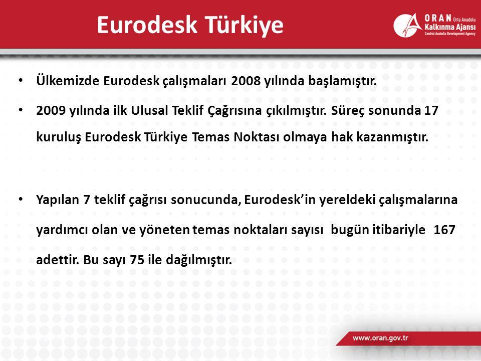 Ülkemizde Eurodesk çalışmaları 2008 yılında başlamıştır. 2009 yılında ilk Ulusal Teklif Çağrısına çıkılmıştır. Süreç sonunda 17 kuruluş Eurodesk Türki