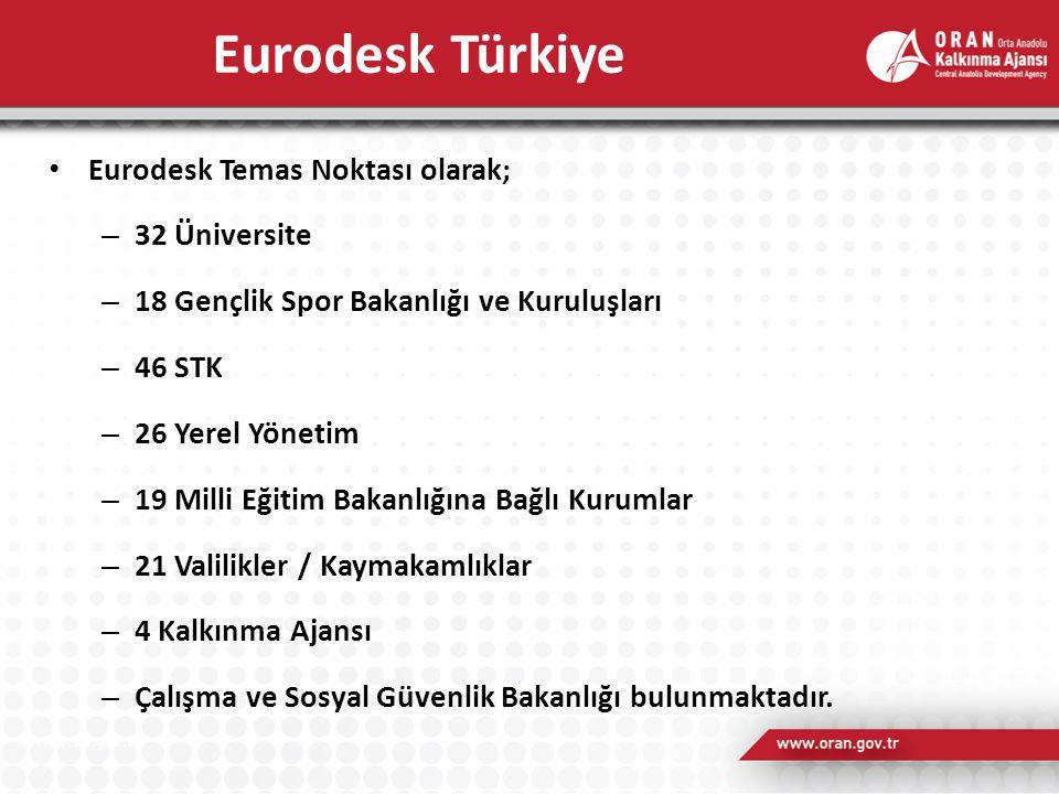 Eurodesk Temas Noktası olarak; – 32 Üniversite – 18 Gençlik Spor Bakanlığı ve Kuruluşları – 46 STK – 26 Yerel Yönetim – 19 Milli Eğitim Bakanlığına Ba