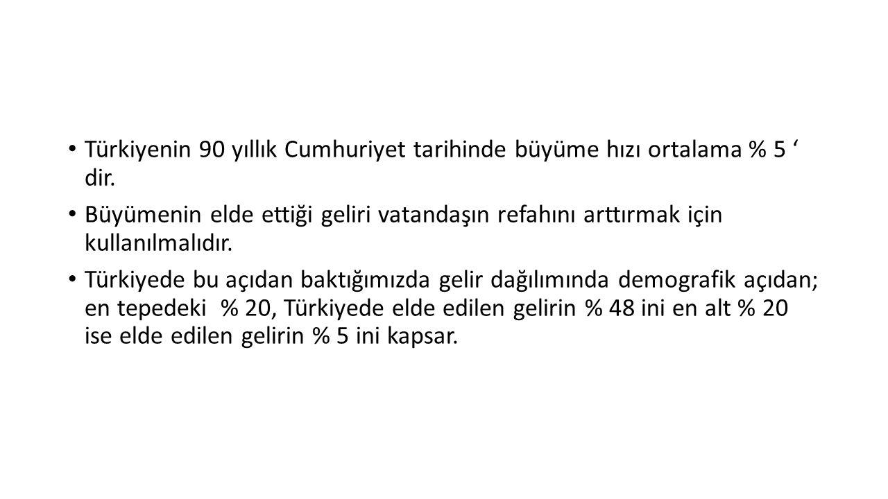 Türkiyenin 90 yıllık Cumhuriyet tarihinde büyüme hızı ortalama % 5 ' dir.