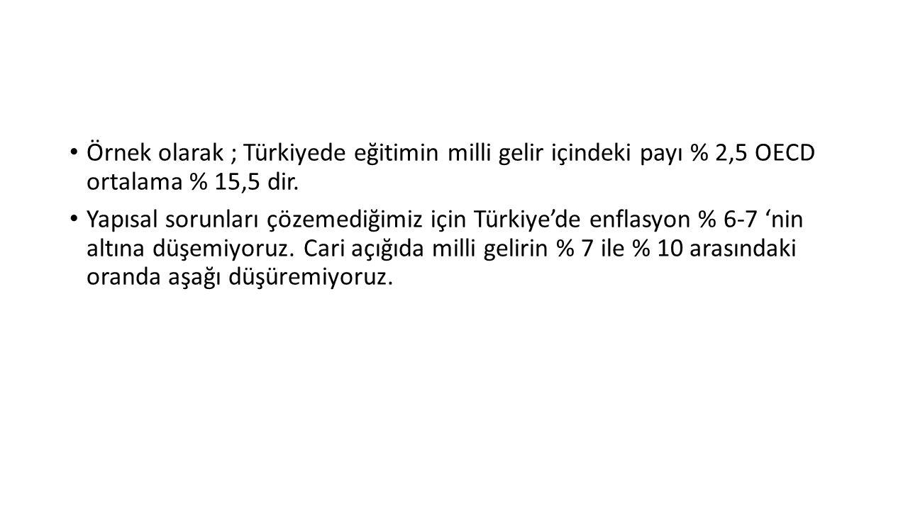 Örnek olarak ; Türkiyede eğitimin milli gelir içindeki payı % 2,5 OECD ortalama % 15,5 dir.