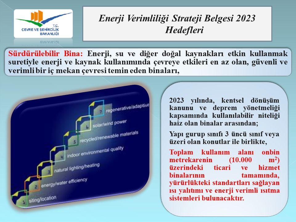 Enerji Verimliliği Strateji Belgesi 2023 Hedefleri 2023 yılında, kentsel dönüşüm kanunu ve deprem yönetmeliği kapsamında kullanılabilir niteliği haiz
