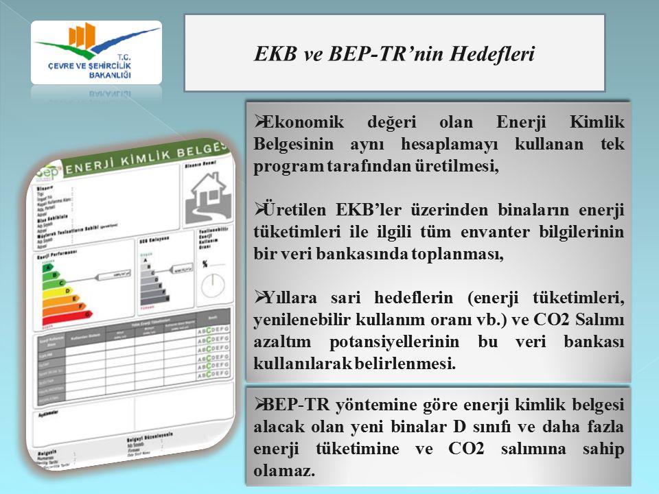 EKB ve BEP-TR'nin Hedefleri  Ekonomik değeri olan Enerji Kimlik Belgesinin aynı hesaplamayı kullanan tek program tarafından üretilmesi,  Üretilen EK