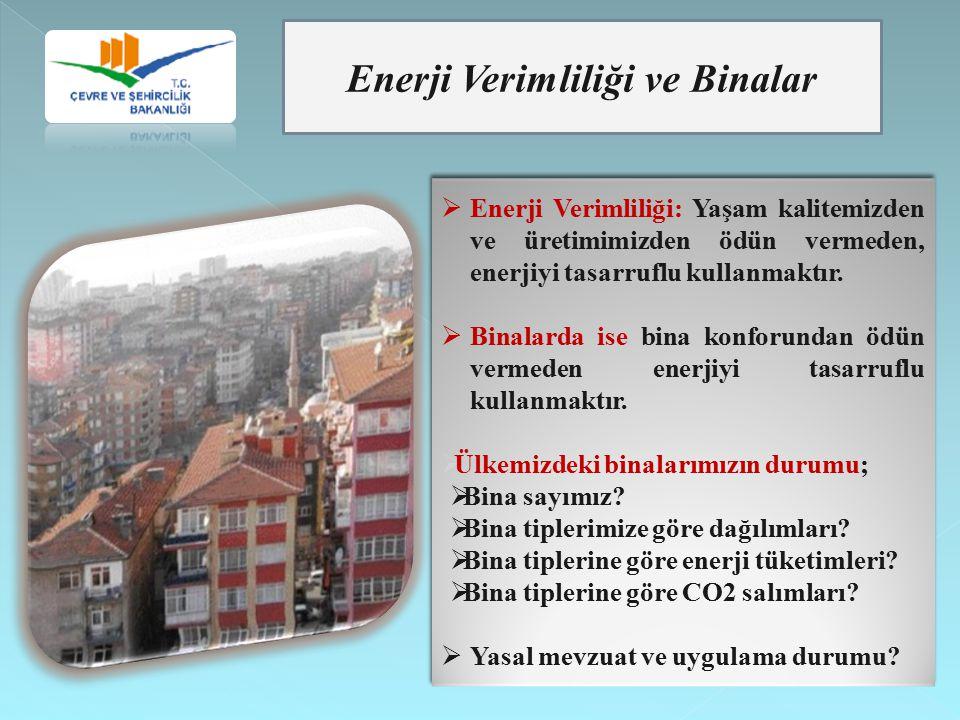 Enerji Verimliliği ve Binalar  Enerji Verimliliği: Yaşam kalitemizden ve üretimimizden ödün vermeden, enerjiyi tasarruflu kullanmaktır.  Binalarda i