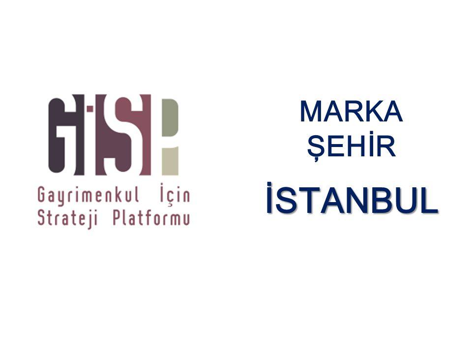 MARKA ŞEHİRİSTANBUL