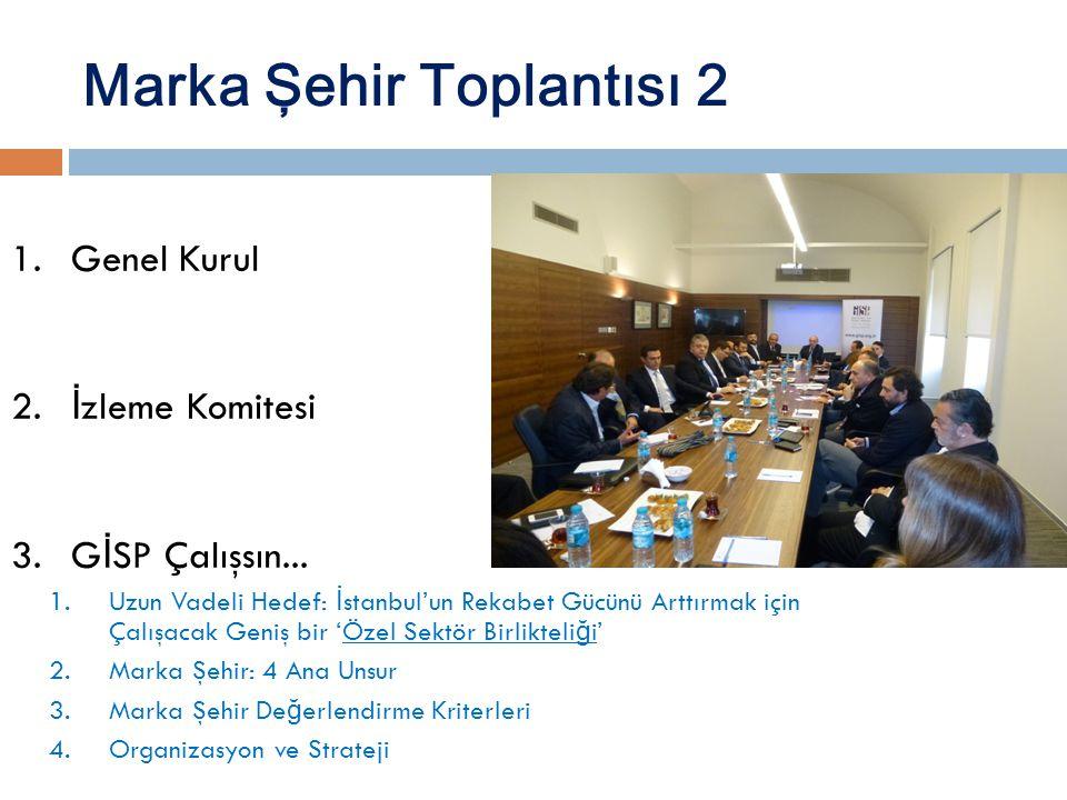 Marka Şehir Toplantısı 2 1.Genel Kurul 2. İ zleme Komitesi 3.G İ SP Çalışsın...