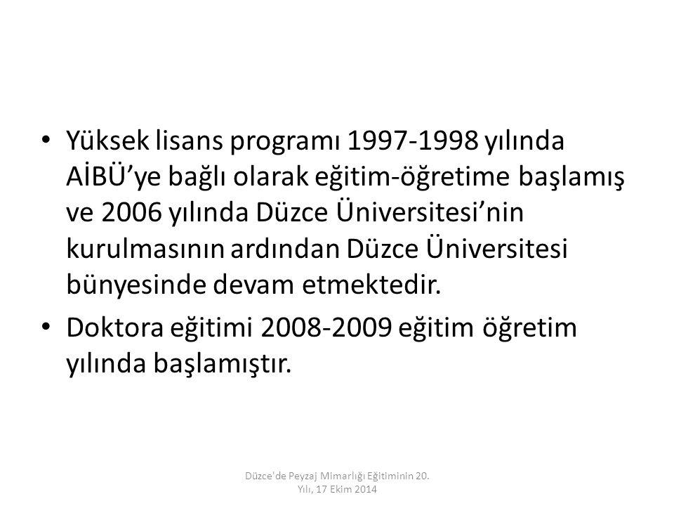 Yüksek lisans programı 1997-1998 yılında AİBÜ'ye bağlı olarak eğitim-öğretime başlamış ve 2006 yılında Düzce Üniversitesi'nin kurulmasının ardından Dü