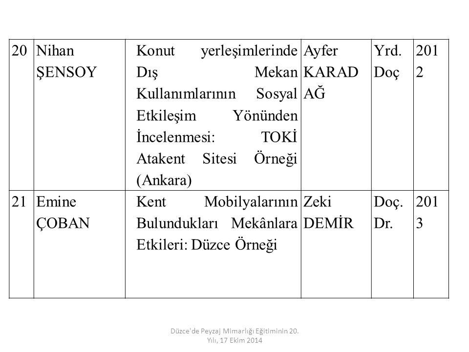 20 Nihan ŞENSOY Konut yerleşimlerinde Dış Mekan Kullanımlarının Sosyal Etkileşim Yönünden İncelenmesi: TOKİ Atakent Sitesi Örneği (Ankara) Ayfer KARAD