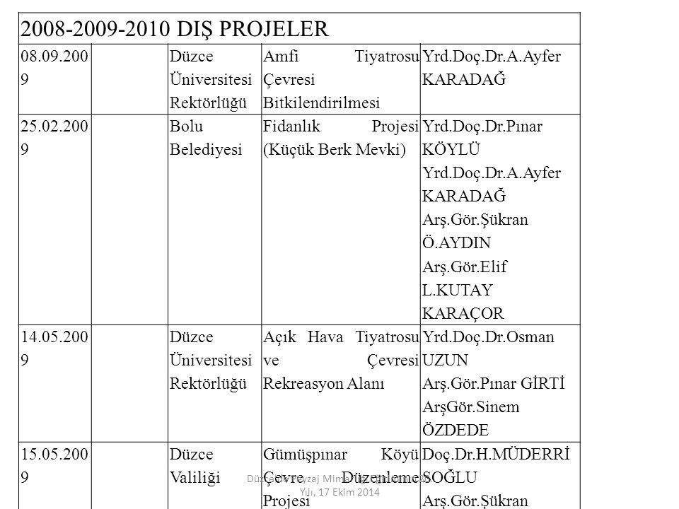 2008-2009-2010 DIŞ PROJELER 08.09.200 9 Düzce Üniversitesi Rektörlüğü Amfi Tiyatrosu Çevresi Bitkilendirilmesi Yrd.Doç.Dr.A.Ayfer KARADAĞ 25.02.200 9