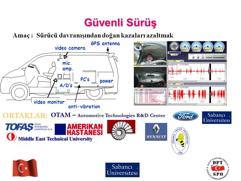 Amaç : Sürücü davranışından doğan kazaları azaltmak OTAM – Automotive Technologies R&D Center ORTAKLAR: Güvenli Sürüş