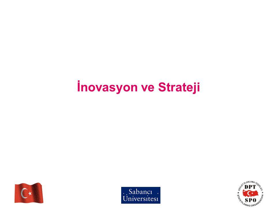 İnovasyon ve Strateji