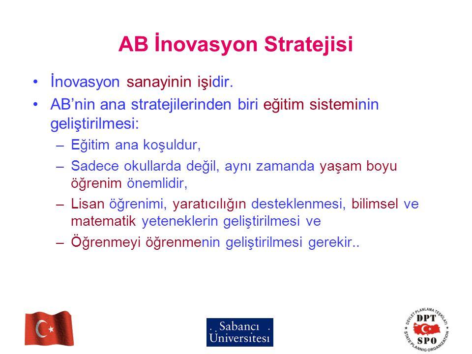 AB İnovasyon Stratejisi İnovasyon sanayinin işidir. AB'nin ana stratejilerinden biri eğitim sisteminin geliştirilmesi: –Eğitim ana koşuldur, –Sadece o