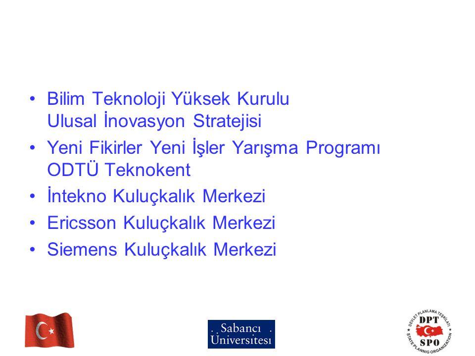 Bilim Teknoloji Yüksek Kurulu Ulusal İnovasyon Stratejisi Yeni Fikirler Yeni İşler Yarışma Programı ODTÜ Teknokent İntekno Kuluçkalık Merkezi Ericsson