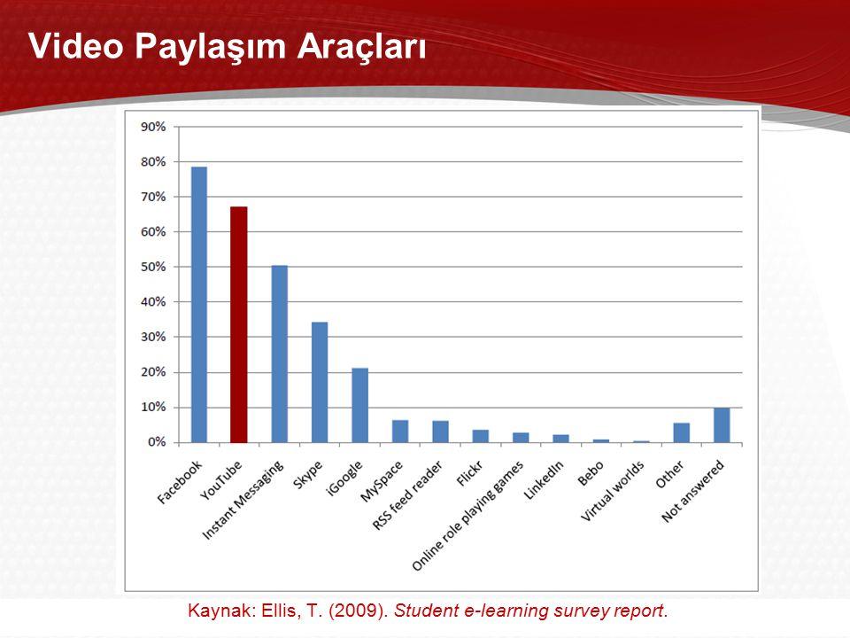 26 Akademik Bilişim 2011, 2-4 Şubat 2011 / İnönü Üniversitesi, Malatya Video Paylaşım Araçları Kaynak: Ellis, T. (2009). Student e-learning survey rep