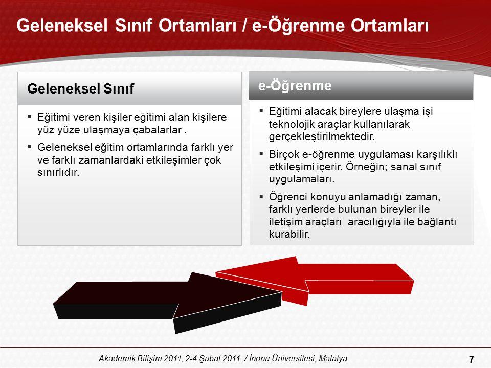 7 Akademik Bilişim 2011, 2-4 Şubat 2011 / İnönü Üniversitesi, Malatya Geleneksel Sınıf Ortamları / e-Öğrenme Ortamları Geleneksel Sınıf  Eğitimi vere