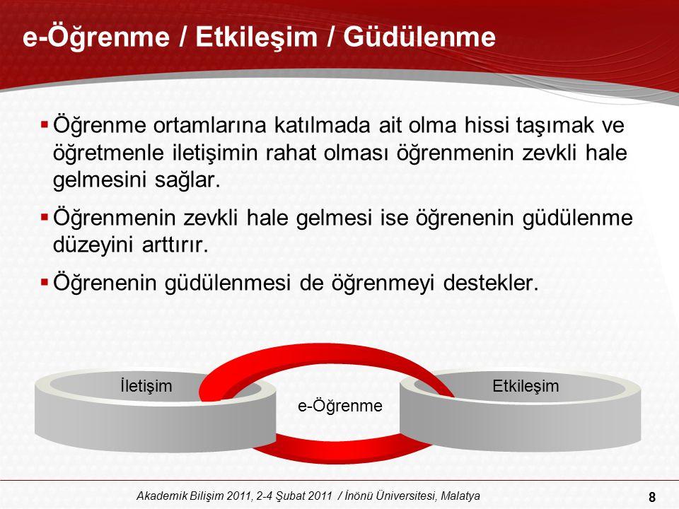 8 Akademik Bilişim 2011, 2-4 Şubat 2011 / İnönü Üniversitesi, Malatya e-Öğrenme / Etkileşim / Güdülenme İletişim e-Öğrenme Etkileşim  Öğrenme ortamla