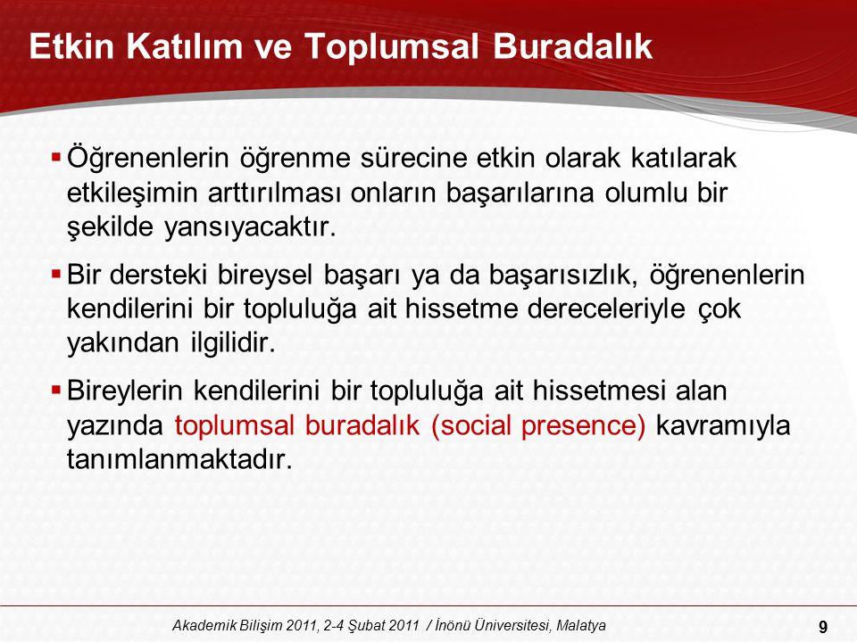 30 Akademik Bilişim 2011, 2-4 Şubat 2011 / İnönü Üniversitesi, Malatya Forumlar (2)  Öğrenen ayrıca, tartışmalara zaman ve mekân kısıtlaması olmadan katılabilir ve süreçte yeni bilgiler edinebilir.