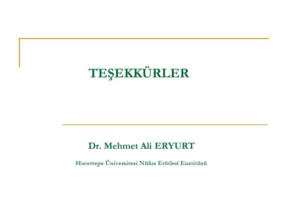 TEŞEKKÜRLER Dr. Mehmet Ali ERYURT Hacettepe Üniversitesi Nüfus Etütleri Enstitüsü