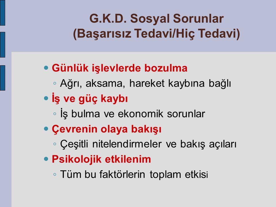 G.K.D.