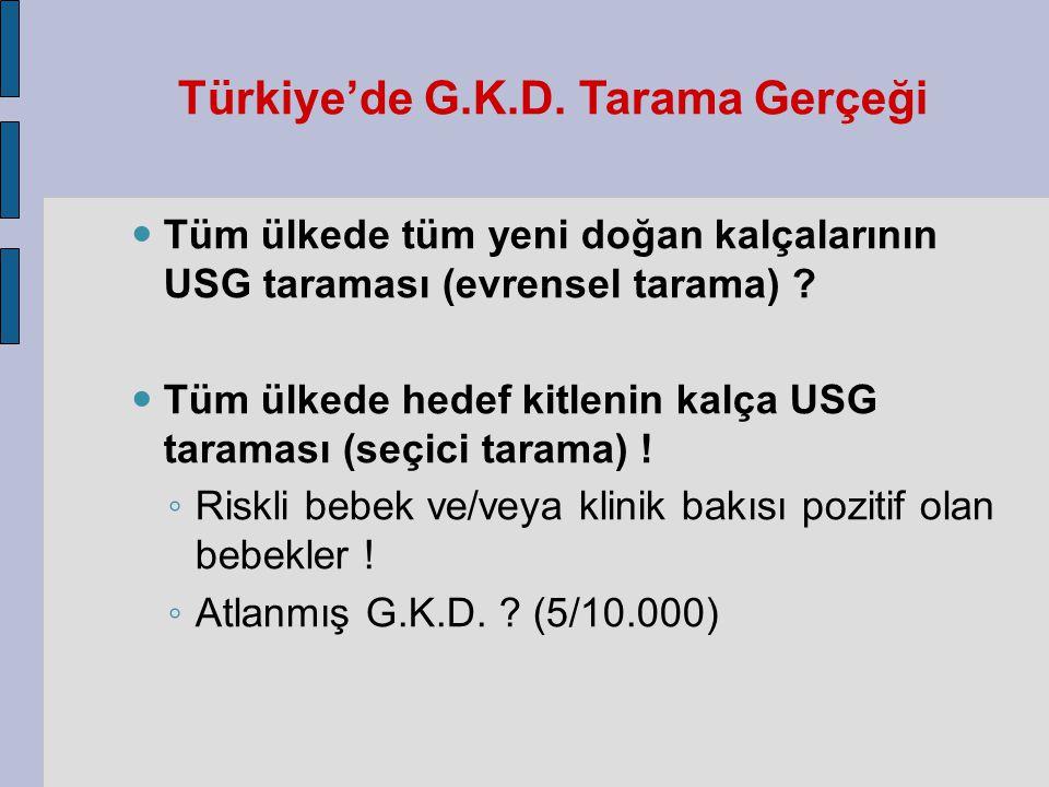 Türkiye'de G.K.D.