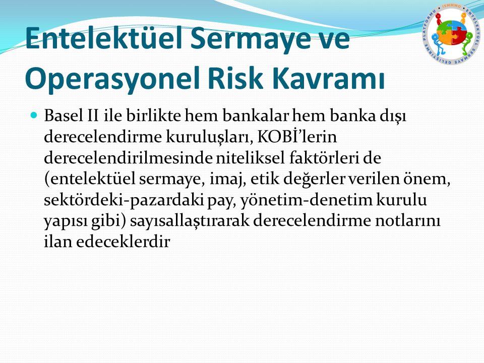 Entelektüel Sermaye ve Operasyonel Risk Kavramı Basel II ile birlikte hem bankalar hem banka dışı derecelendirme kuruluşları, KOBİ'lerin derecelendiri