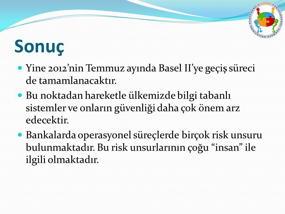 Sonuç Yine 2012'nin Temmuz ayında Basel II'ye geçiş süreci de tamamlanacaktır. Bu noktadan hareketle ülkemizde bilgi tabanlı sistemler ve onların güve