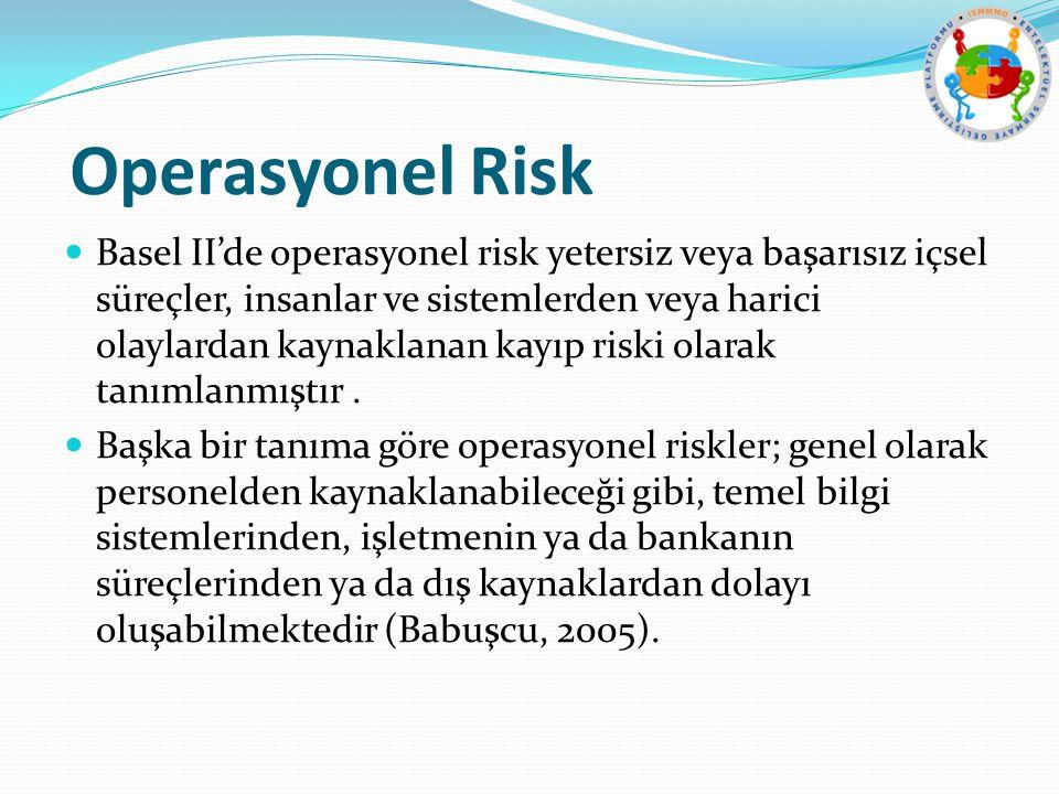 Operasyonel Risk Basel II'de operasyonel risk yetersiz veya başarısız içsel süreçler, insanlar ve sistemlerden veya harici olaylardan kaynaklanan kayı