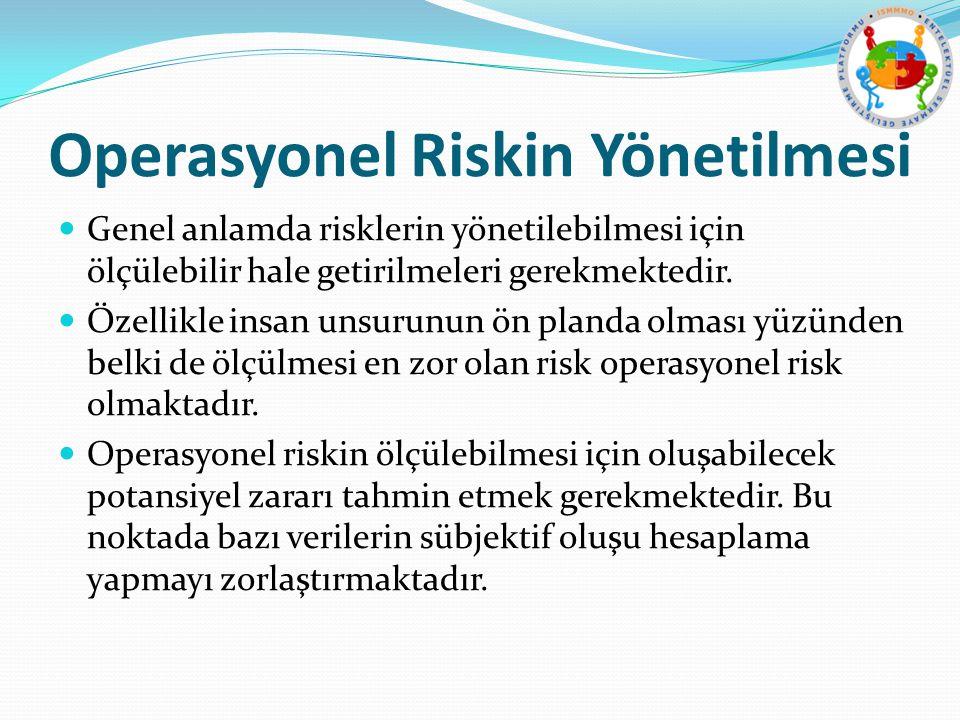 Operasyonel Riskin Yönetilmesi Genel anlamda risklerin yönetilebilmesi için ölçülebilir hale getirilmeleri gerekmektedir. Özellikle insan unsurunun ön