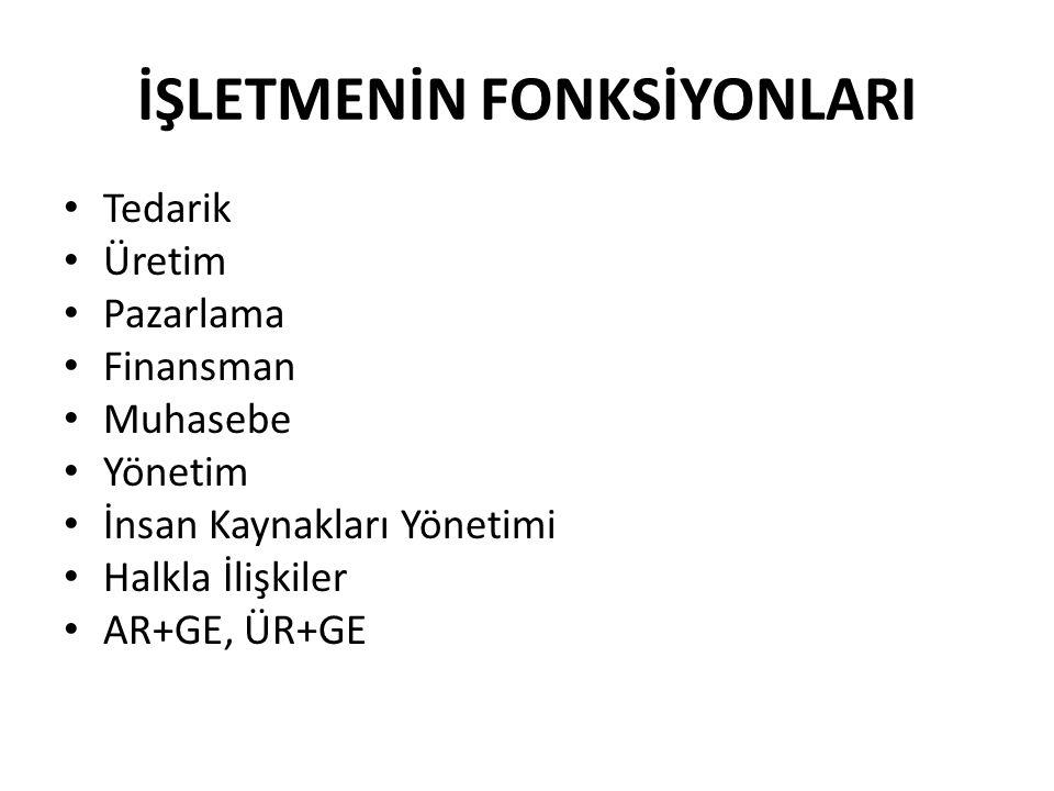 ŞEBEKE ORGANİZASYON 2.