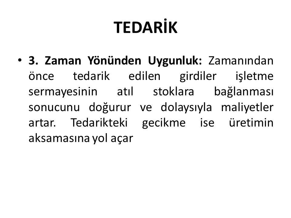 TEDARİK 4.