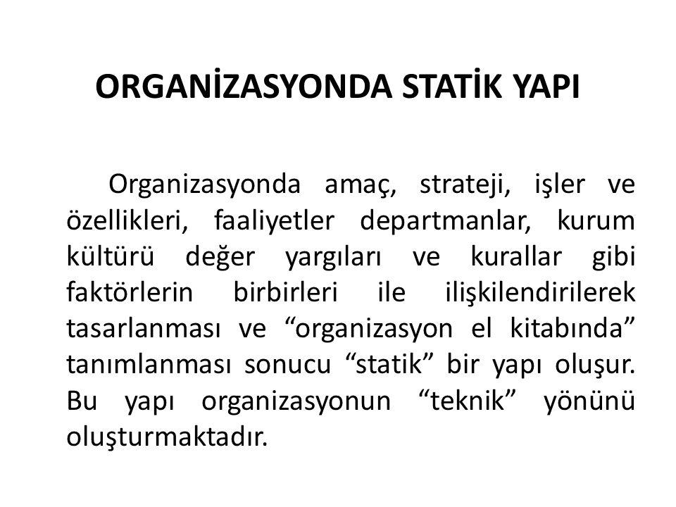 ORGANİZASYONDA STATİK YAPI Organizasyonda amaç, strateji, işler ve özellikleri, faaliyetler departmanlar, kurum kültürü değer yargıları ve kurallar gi