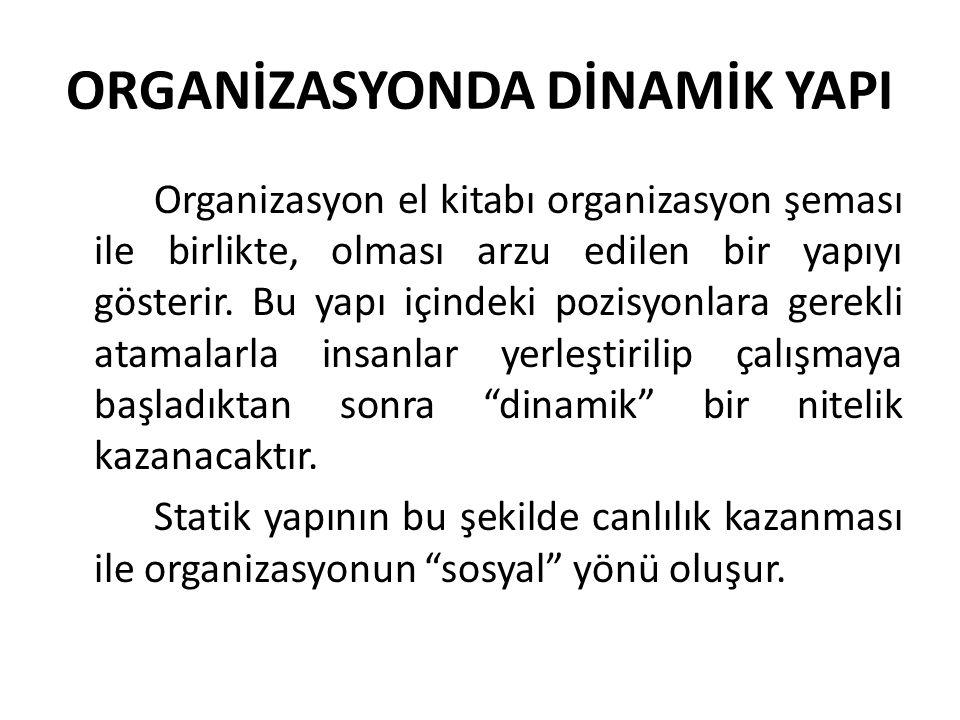 ORGANİZASYONDA DİNAMİK YAPI Organizasyon el kitabı organizasyon şeması ile birlikte, olması arzu edilen bir yapıyı gösterir.