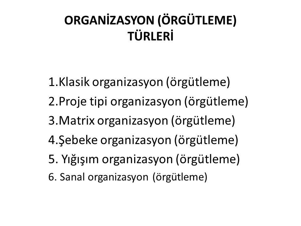 ORGANİZASYON (ÖRGÜTLEME) TÜRLERİ 1.Klasik organizasyon (örgütleme) 2.Proje tipi organizasyon (örgütleme) 3.Matrix organizasyon (örgütleme) 4.Şebeke organizasyon (örgütleme) 5.