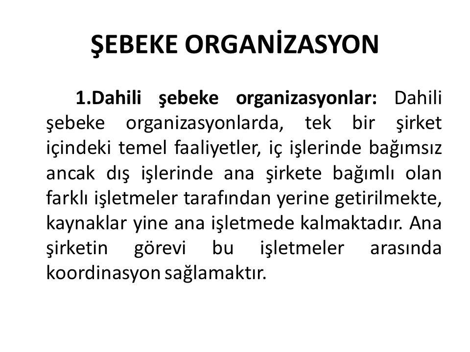 ŞEBEKE ORGANİZASYON 1.Dahili şebeke organizasyonlar: Dahili şebeke organizasyonlarda, tek bir şirket içindeki temel faaliyetler, iç işlerinde bağımsız