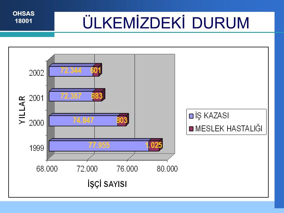 OHSAS 18001 ÜLKEMİZDEKİ DURUM